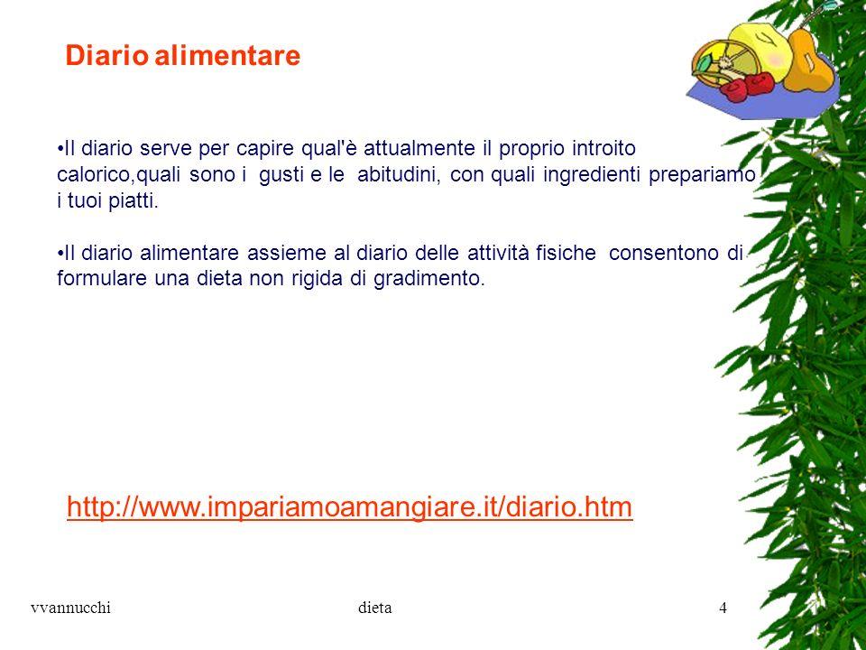 vvannucchidieta4 http://www.impariamoamangiare.it/diario.htm Diario alimentare Il diario serve per capire qual'è attualmente il proprio introito calor