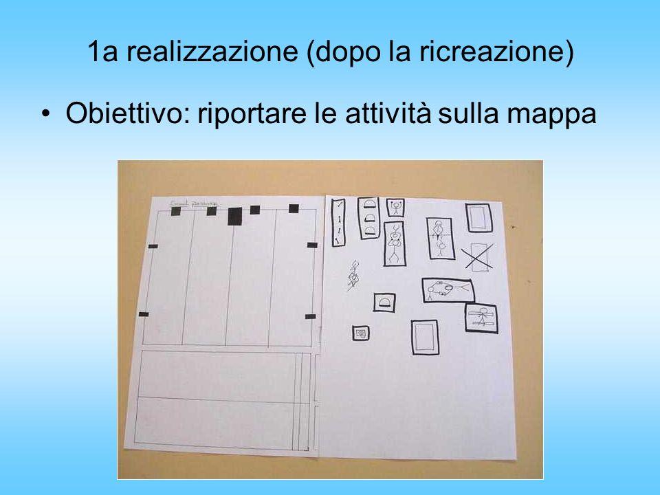 1a realizzazione (dopo la ricreazione) Obiettivo: riportare le attività sulla mappa