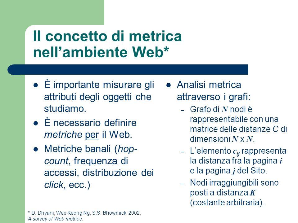 Il concetto di metrica nellambiente Web* È importante misurare gli attributi degli oggetti che studiamo. È necessario definire metriche per il Web. Me