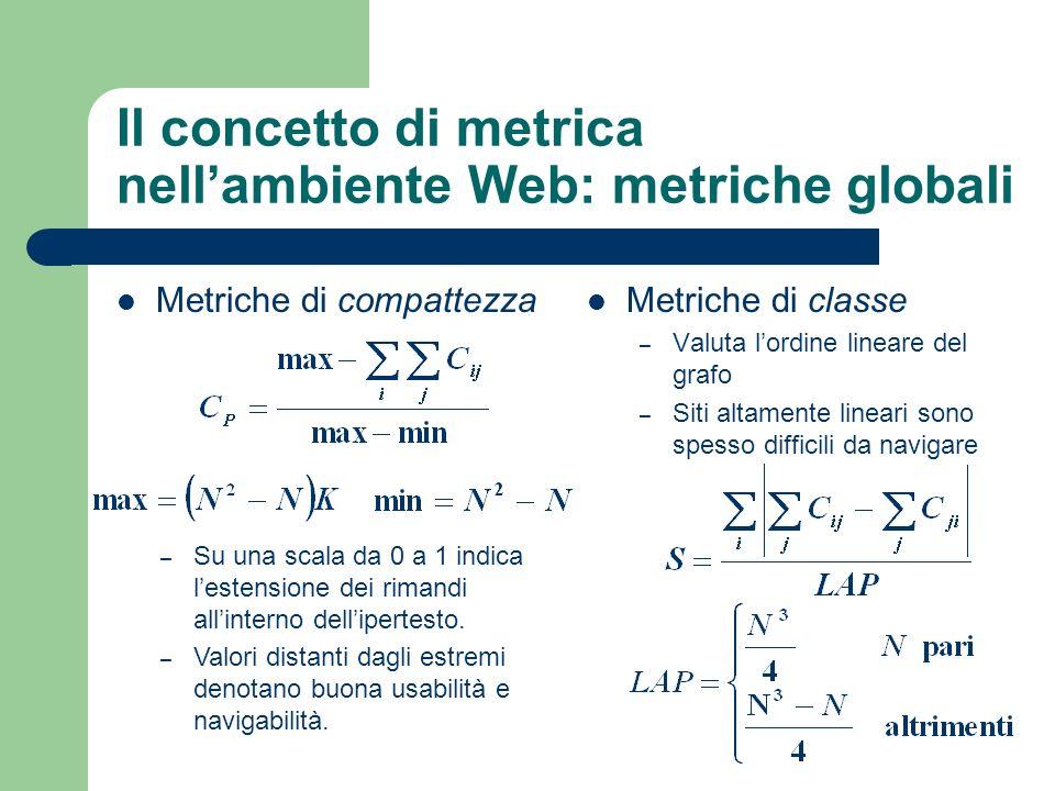 Il concetto di metrica nellambiente Web: metriche globali Metriche di compattezza Metriche di classe – Valuta lordine lineare del grafo – Siti altamente lineari sono spesso difficili da navigare – Su una scala da 0 a 1 indica lestensione dei rimandi allinterno dellipertesto.