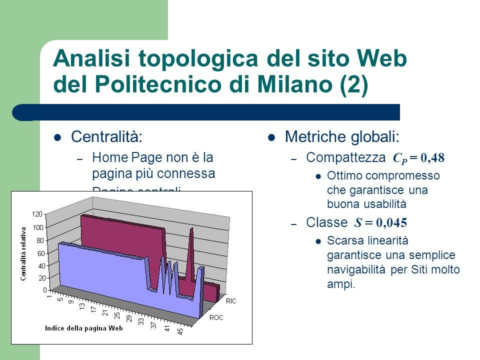 Analisi topologica del sito Web del Politecnico di Milano (2) Centralità: – Home Page non è la pagina più connessa – Pagine centrali http://www.polimi.it/ eventiIniziative/settimana.php http://www.polimi.it/facolta/ing/leon ardo/didattica/ric_clit.html Metriche globali: – Compattezza C P = 0,48 Ottimo compromesso che garantisce una buona usabilità – Classe S = 0,045 Scarsa linearità garantisce una semplice navigabilità per Siti molto ampi.