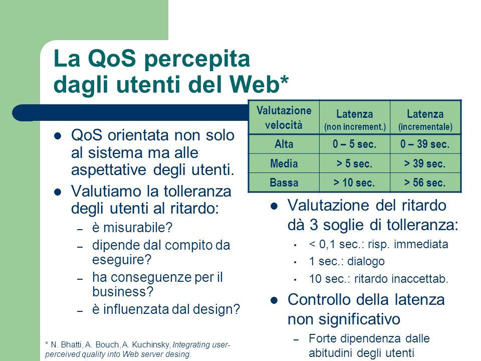 La QoS percepita dagli utenti del Web* QoS orientata non solo al sistema ma alle aspettative degli utenti. Valutiamo la tolleranza degli utenti al rit