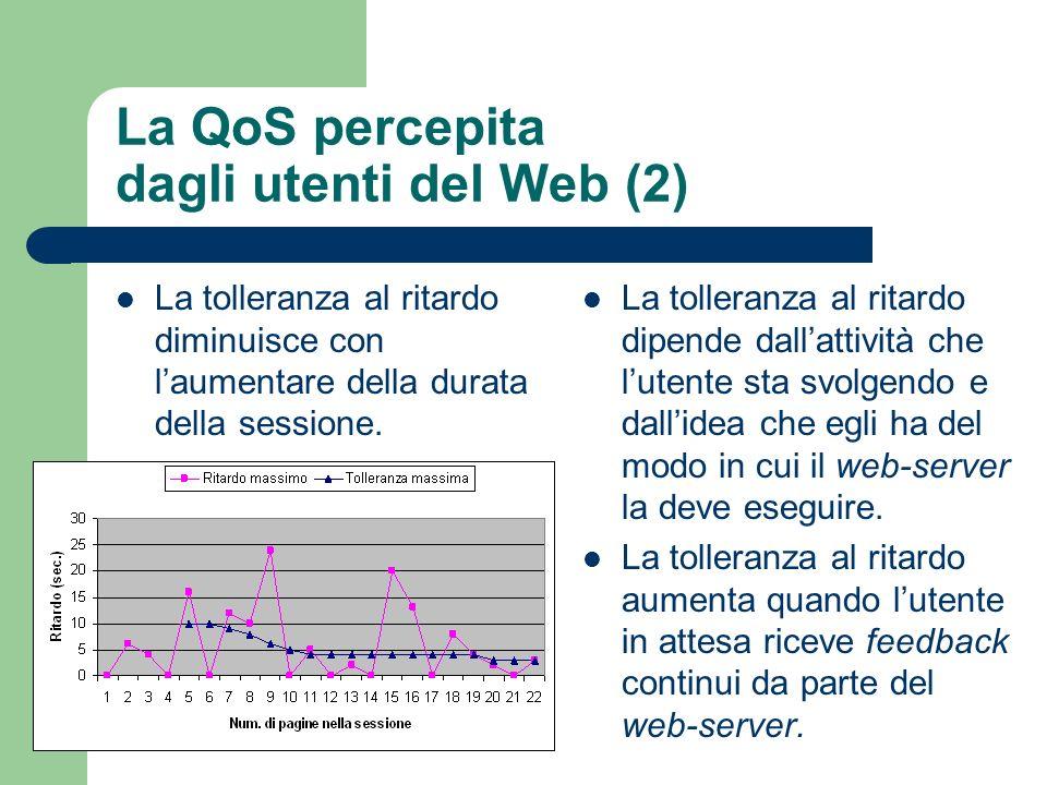 La QoS percepita dagli utenti del Web (2) La tolleranza al ritardo diminuisce con laumentare della durata della sessione. La tolleranza al ritardo dip