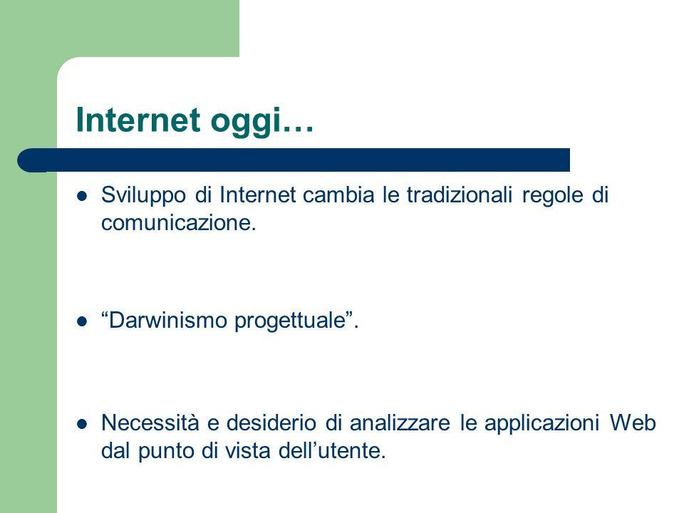 Internet oggi… Sviluppo di Internet cambia le tradizionali regole di comunicazione. Darwinismo progettuale. Necessità e desiderio di analizzare le app