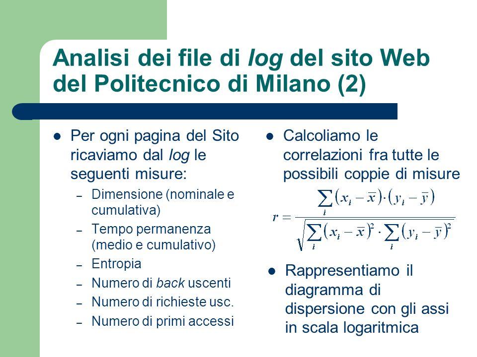 Analisi dei file di log del sito Web del Politecnico di Milano (2) Per ogni pagina del Sito ricaviamo dal log le seguenti misure: – Dimensione (nomina