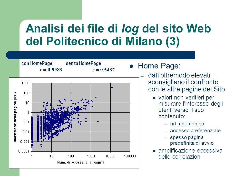 Analisi dei file di log del sito Web del Politecnico di Milano (3) Home Page: – dati oltremodo elevati sconsigliano il confronto con le altre pagine d