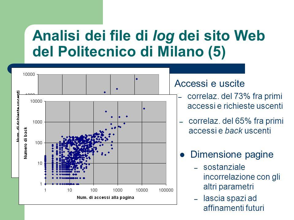 Analisi dei file di log dei sito Web del Politecnico di Milano (5) Entropia – elevata per pagine indice – entropia nulla per pagine re-indirizzate aut