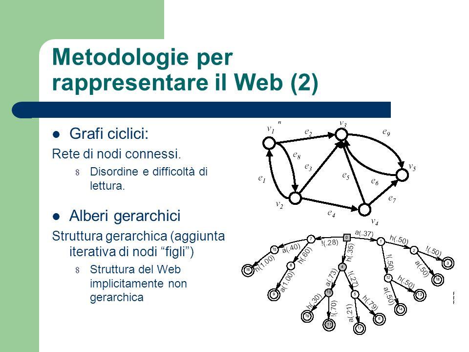 Metodologie per rappresentare il Web (2) Grafi ciclici: Rete di nodi connessi. 8 Disordine e difficoltà di lettura. Alberi gerarchici Struttura gerarc