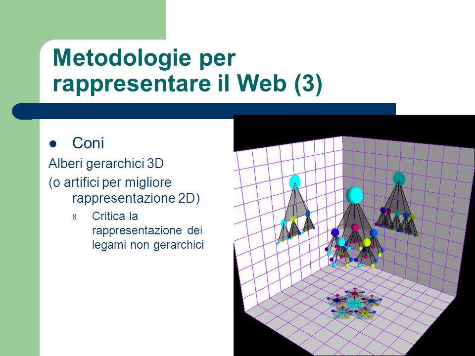 Metodologie per rappresentare il Web (3) Coni Alberi gerarchici 3D (o artifici per migliore rappresentazione 2D) 8 Critica la rappresentazione dei legami non gerarchici