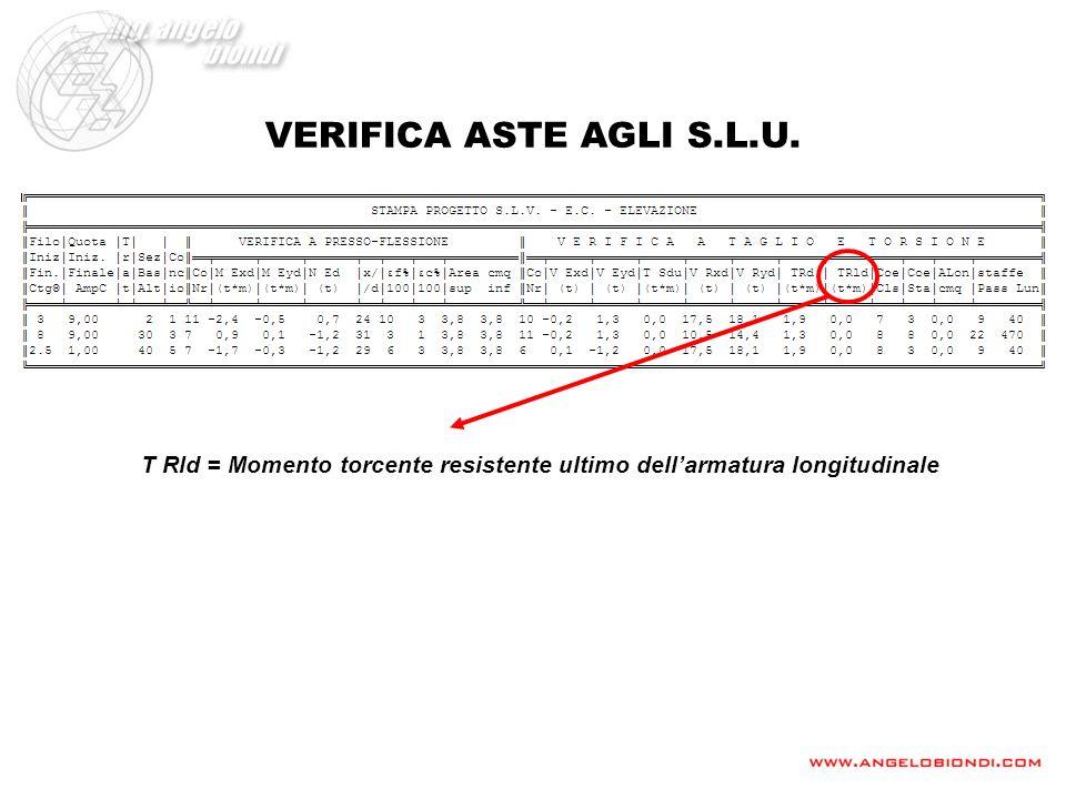 VERIFICA ASTE AGLI S.L.U. T Rld = Momento torcente resistente ultimo dellarmatura longitudinale