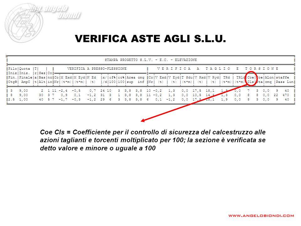 VERIFICA ASTE AGLI S.L.U. Coe Cls = Coefficiente per il controllo di sicurezza del calcestruzzo alle azioni taglianti e torcenti moltiplicato per 100;