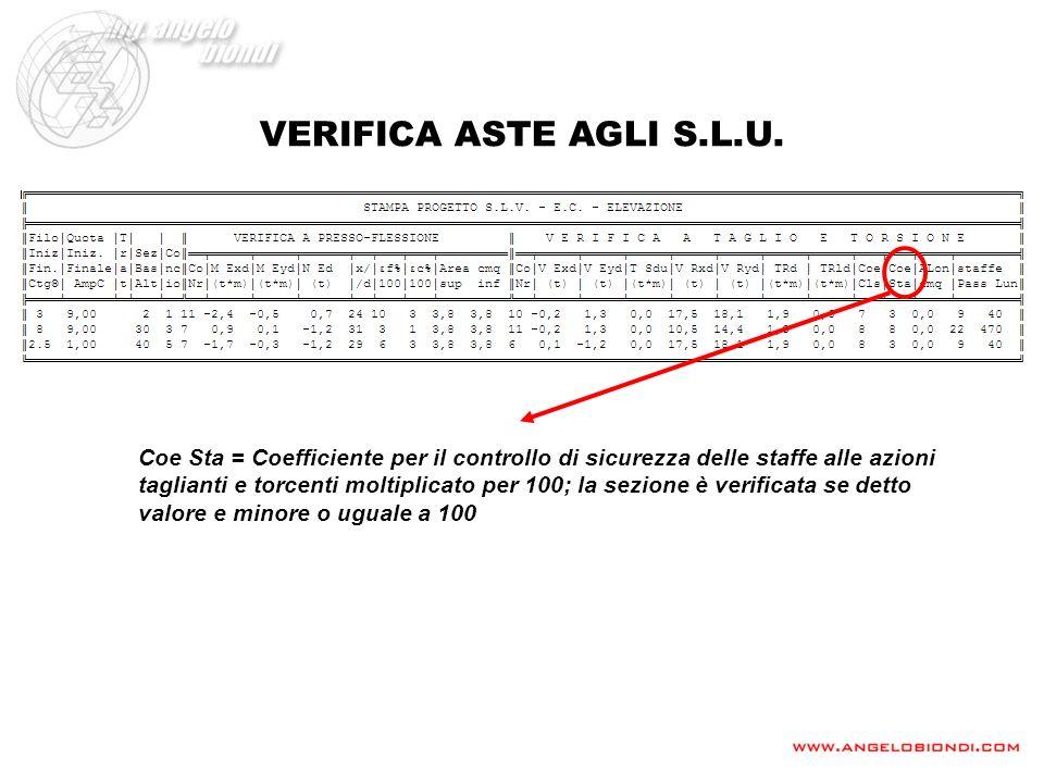 VERIFICA ASTE AGLI S.L.U. Coe Sta = Coefficiente per il controllo di sicurezza delle staffe alle azioni taglianti e torcenti moltiplicato per 100; la