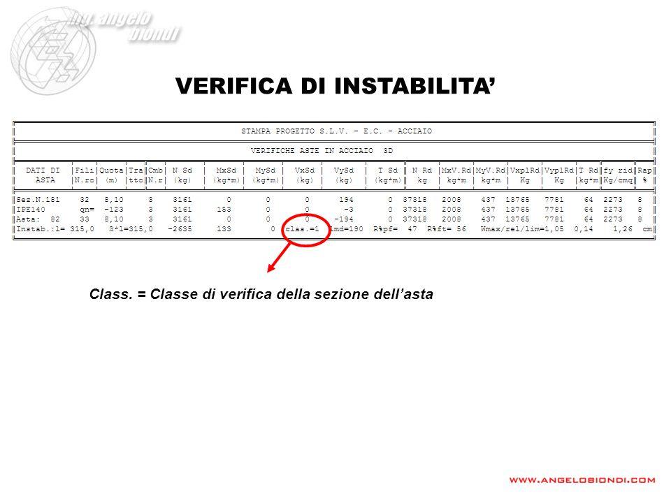 VERIFICA DI INSTABILITA Class. = Classe di verifica della sezione dellasta
