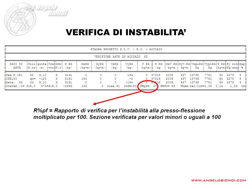 VERIFICA DI INSTABILITA R%pf = Rapporto di verifica per linstabilità alla presso-flessione moltiplicato per 100. Sezione verificata per valori minori