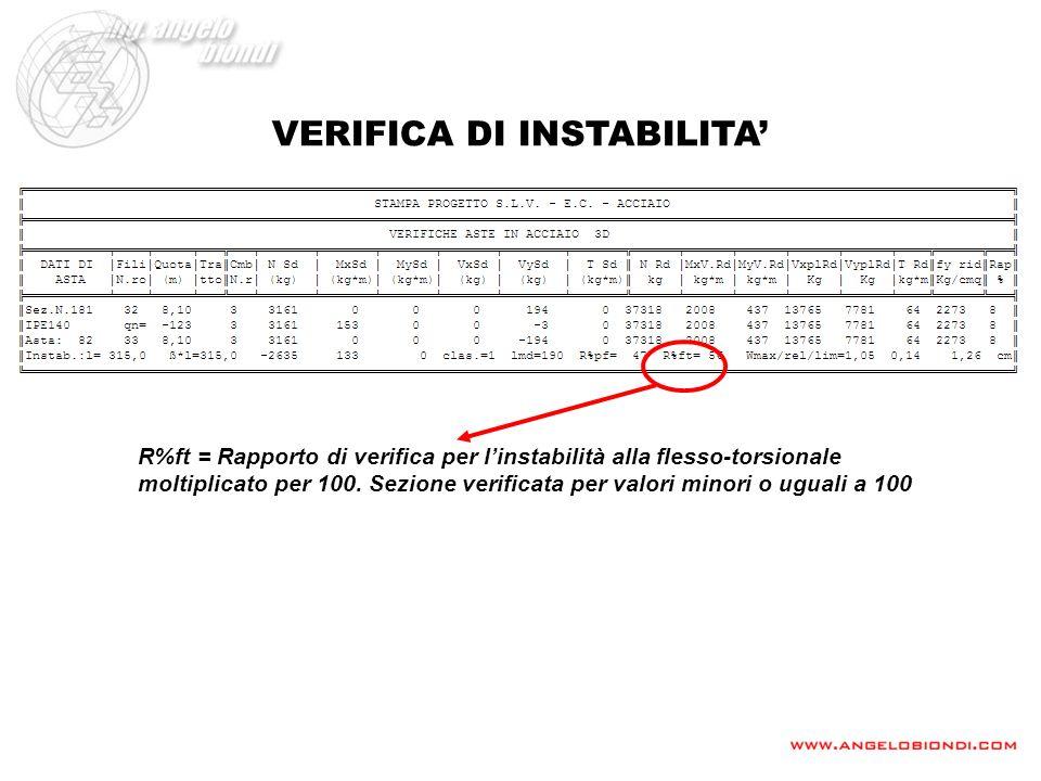 VERIFICA DI INSTABILITA R%ft = Rapporto di verifica per linstabilità alla flesso-torsionale moltiplicato per 100. Sezione verificata per valori minori