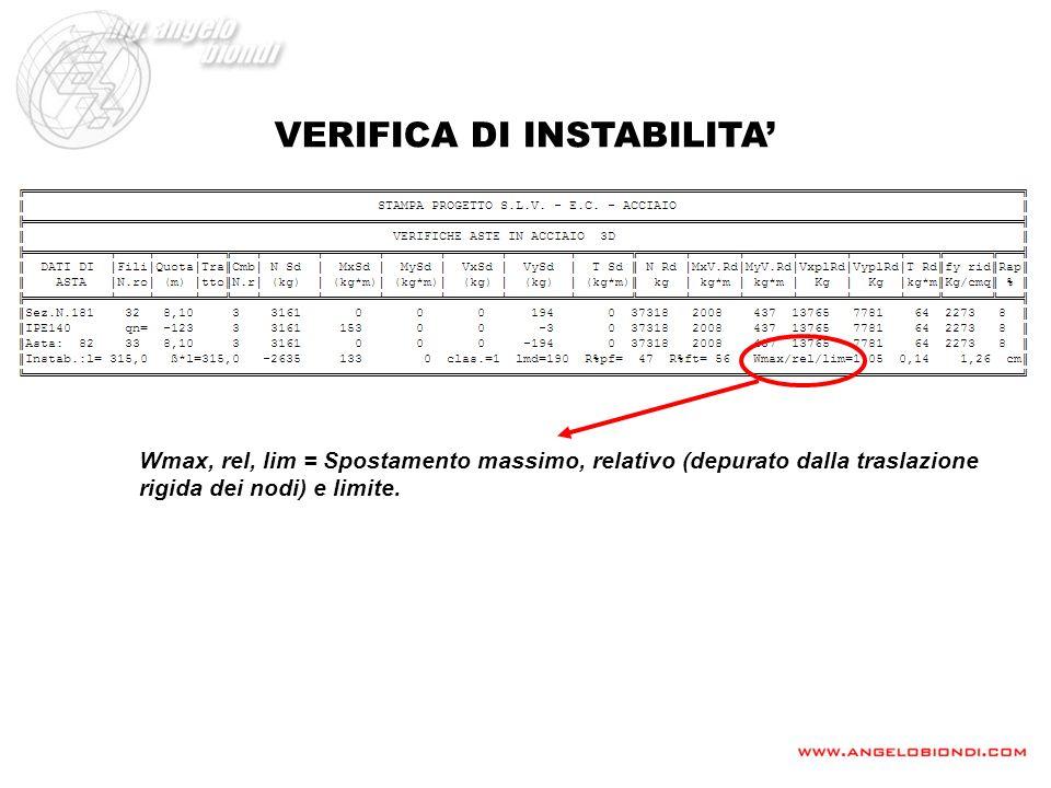 VERIFICA DI INSTABILITA Wmax, rel, lim = Spostamento massimo, relativo (depurato dalla traslazione rigida dei nodi) e limite.