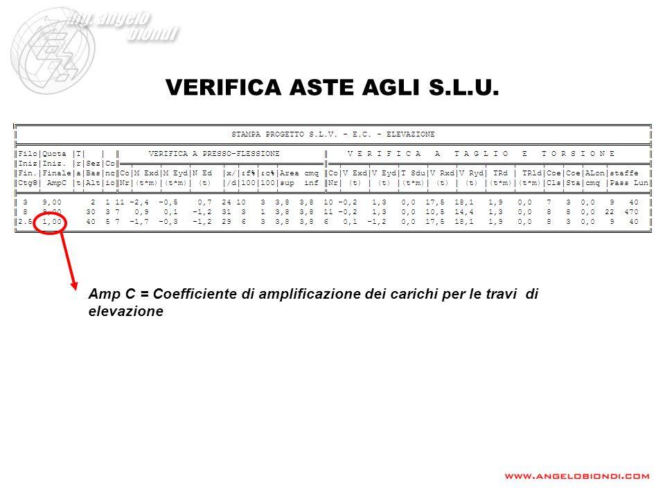 VERIFICA ASTE AGLI S.L.U. Amp C = Coefficiente di amplificazione dei carichi per le travi di elevazione