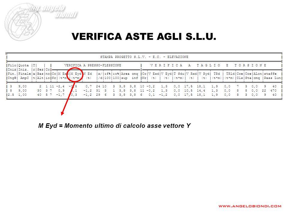 VERIFICA ASTE AGLI S.L.U. M Eyd = Momento ultimo di calcolo asse vettore Y