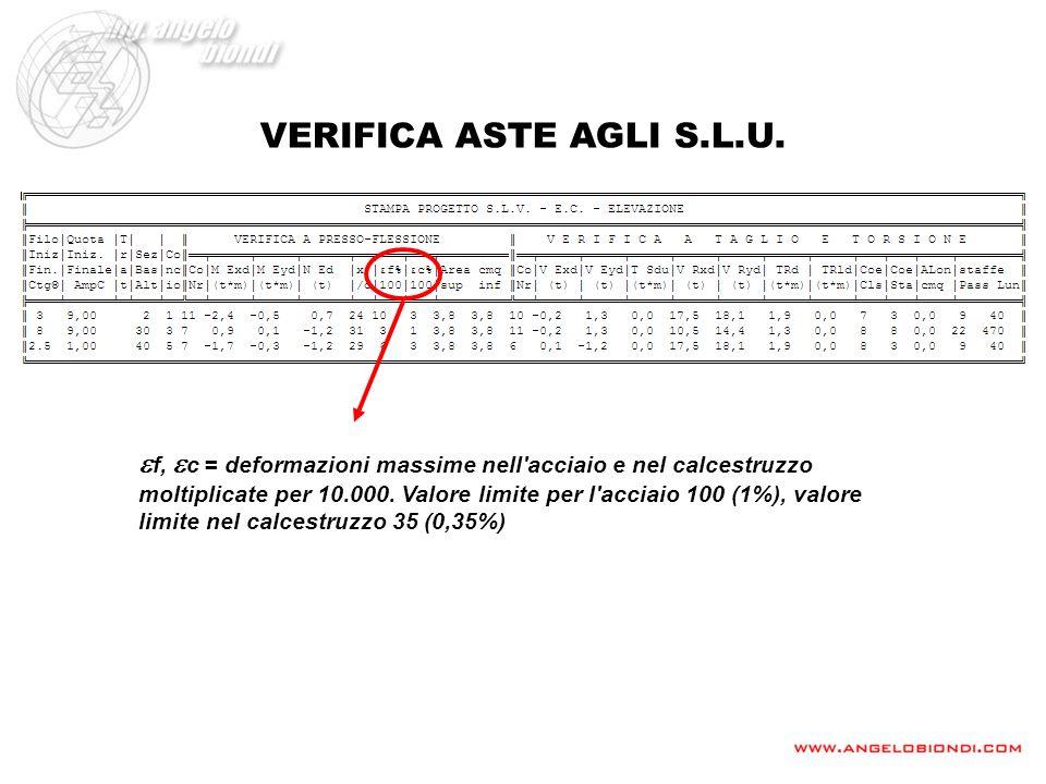 VERIFICA ASTE AGLI S.L.U. f, c = deformazioni massime nell'acciaio e nel calcestruzzo moltiplicate per 10.000. Valore limite per l'acciaio 100 (1%), v