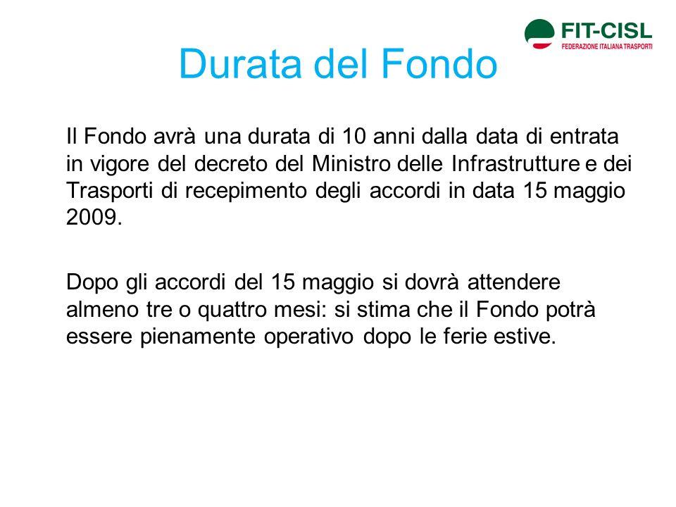 Durata del Fondo Il Fondo avrà una durata di 10 anni dalla data di entrata in vigore del decreto del Ministro delle Infrastrutture e dei Trasporti di recepimento degli accordi in data 15 maggio 2009.