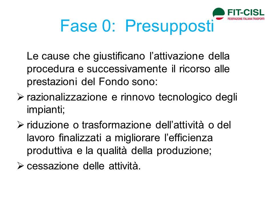Fase 0: Presupposti Le cause che giustificano lattivazione della procedura e successivamente il ricorso alle prestazioni del Fondo sono: razionalizzaz