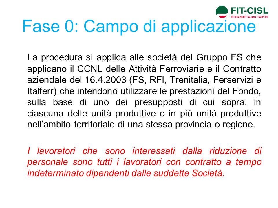 Fase 0: Campo di applicazione La procedura si applica alle società del Gruppo FS che applicano il CCNL delle Attività Ferroviarie e il Contratto azien