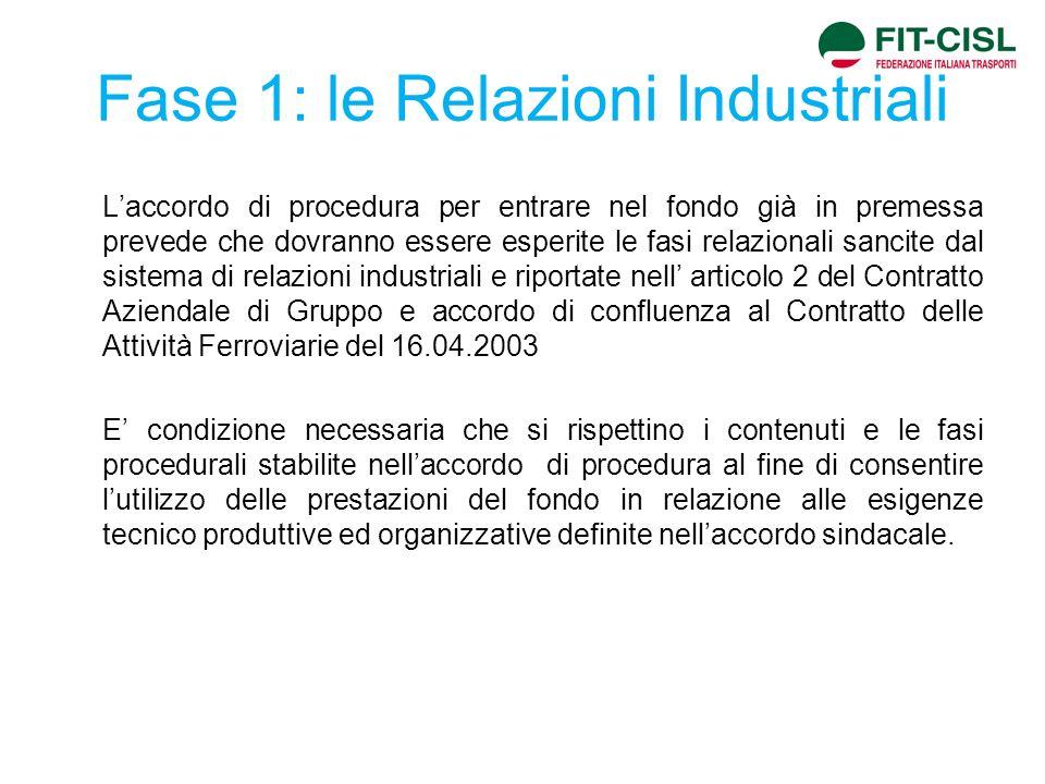 Fase 1: le Relazioni Industriali Laccordo di procedura per entrare nel fondo già in premessa prevede che dovranno essere esperite le fasi relazionali