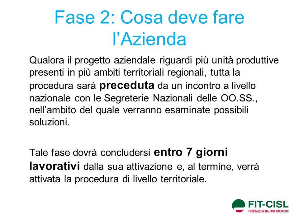 Fase 2: Cosa deve fare lAzienda Qualora il progetto aziendale riguardi più unità produttive presenti in più ambiti territoriali regionali, tutta la pr
