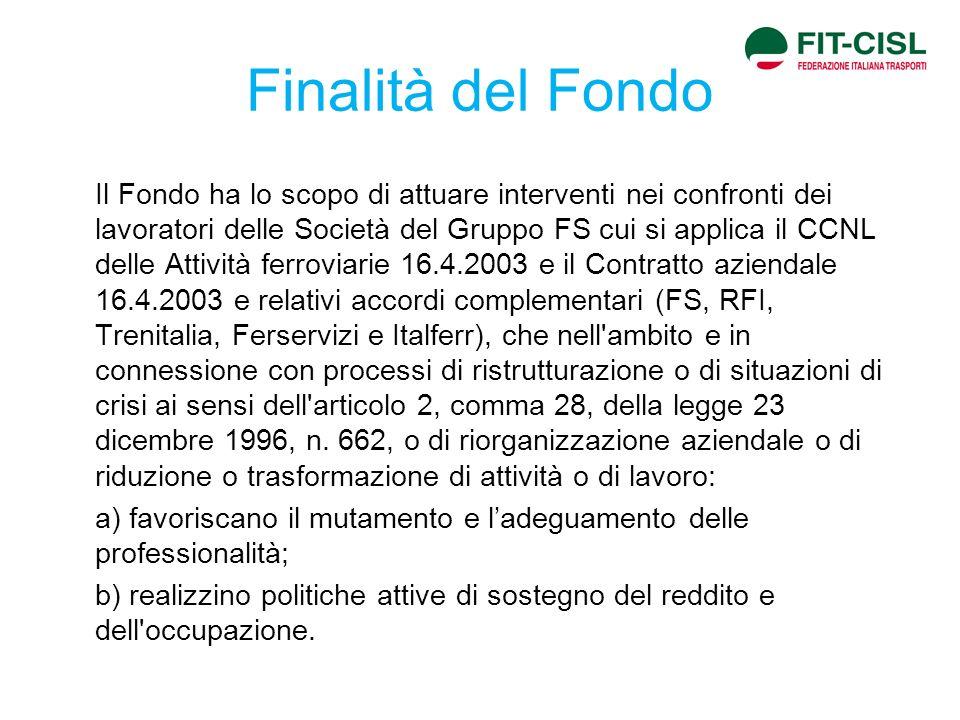 Finalità del Fondo Il Fondo ha lo scopo di attuare interventi nei confronti dei lavoratori delle Società del Gruppo FS cui si applica il CCNL delle At
