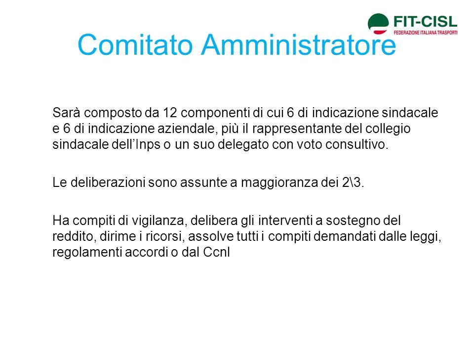 Comitato Amministratore Sarà composto da 12 componenti di cui 6 di indicazione sindacale e 6 di indicazione aziendale, più il rappresentante del colle
