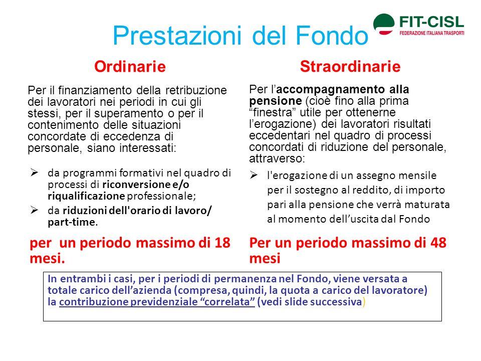 Prestazioni del Fondo Ordinarie Per il finanziamento della retribuzione dei lavoratori nei periodi in cui gli stessi, per il superamento o per il cont