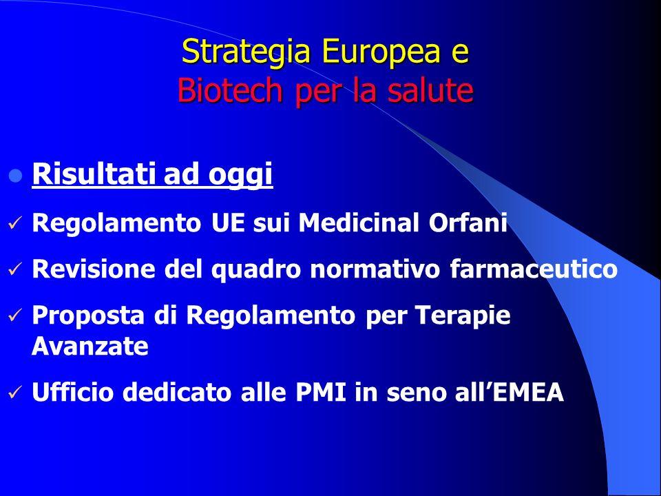 Strategia Europea e Biotech per la salute Risultati ad oggi Regolamento UE sui Medicinal Orfani Revisione del quadro normativo farmaceutico Proposta di Regolamento per Terapie Avanzate Ufficio dedicato alle PMI in seno allEMEA