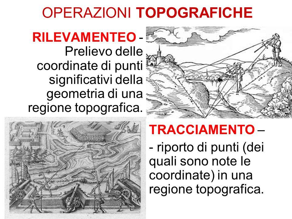 OPERAZIONI TOPOGRAFICHE RILEVAMENTEO - Prelievo delle coordinate di punti significativi della geometria di una regione topografica. TRACCIAMENTO – - r