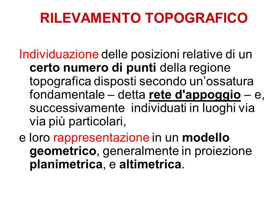 RILEVAMENTO TOPOGRAFICO Individuazione delle posizioni relative di un certo numero di punti della regione topografica disposti secondo unossatura fond