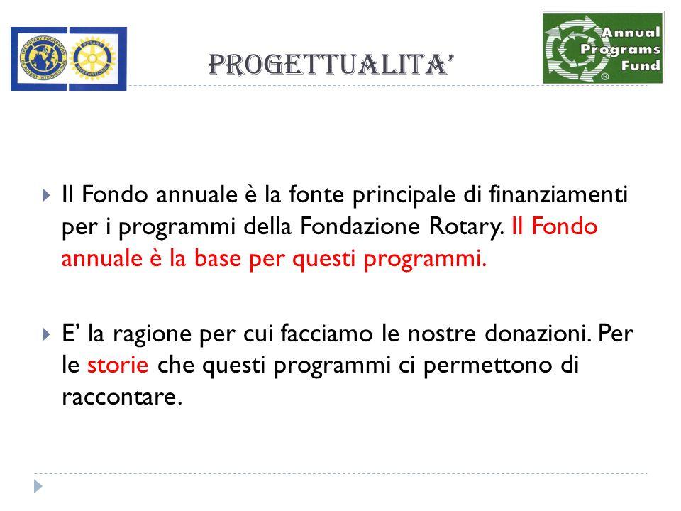 PROGETTUALITA Il Fondo annuale è la fonte principale di finanziamenti per i programmi della Fondazione Rotary.