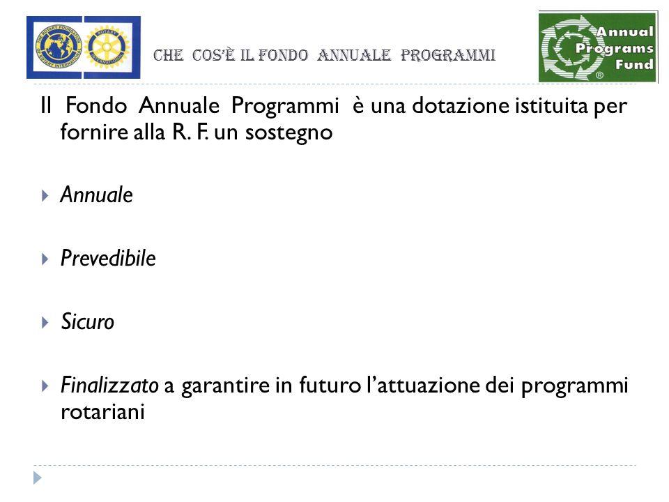 Che cosè il Fondo Annuale Programmi Il Fondo Annuale Programmi è una dotazione istituita per fornire alla R.