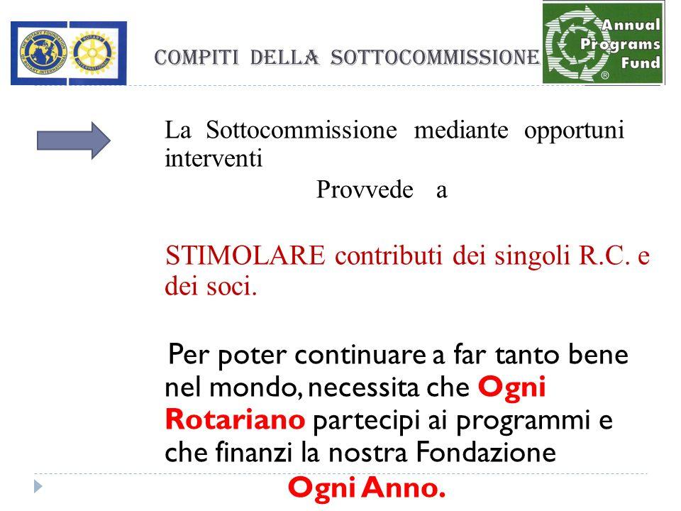 Compiti della SottoCommissione La Sottocommissione mediante opportuni interventi Provvede a STIMOLARE contributi dei singoli R.C.