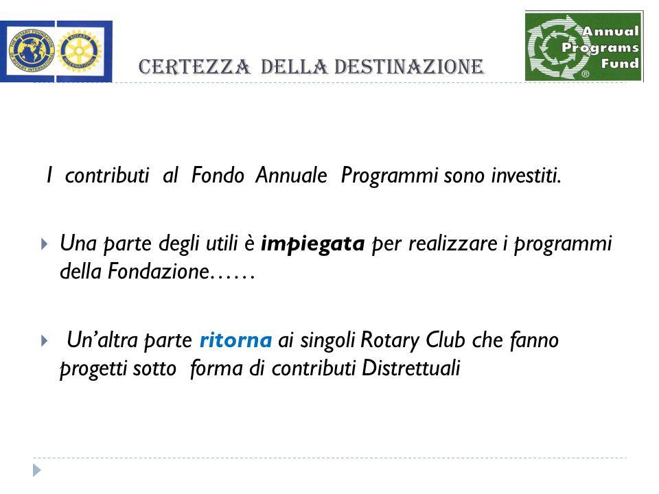 Percorso virtuoso…… Rotary Club FONDAZIONE 50 % Distretto 50 % WORLD FUND (F.O.D.D.) Rotary Club