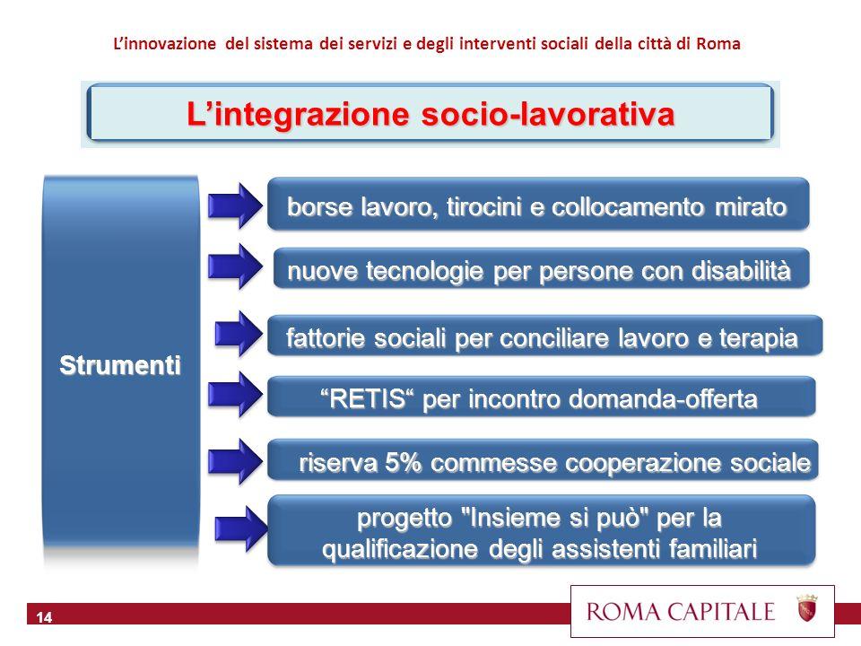 14 Strumenti borse lavoro, tirocini e collocamento mirato Linnovazione del sistema dei servizi e degli interventi sociali della città di Roma nuove te