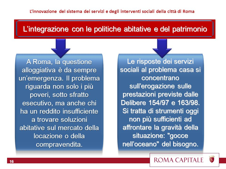 16 A Roma, la questione alloggiativa è da sempre unemergenza.