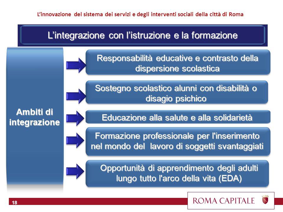 18 Ambiti di integrazione Responsabilità educative e contrasto della dispersione scolastica Linnovazione del sistema dei servizi e degli interventi so