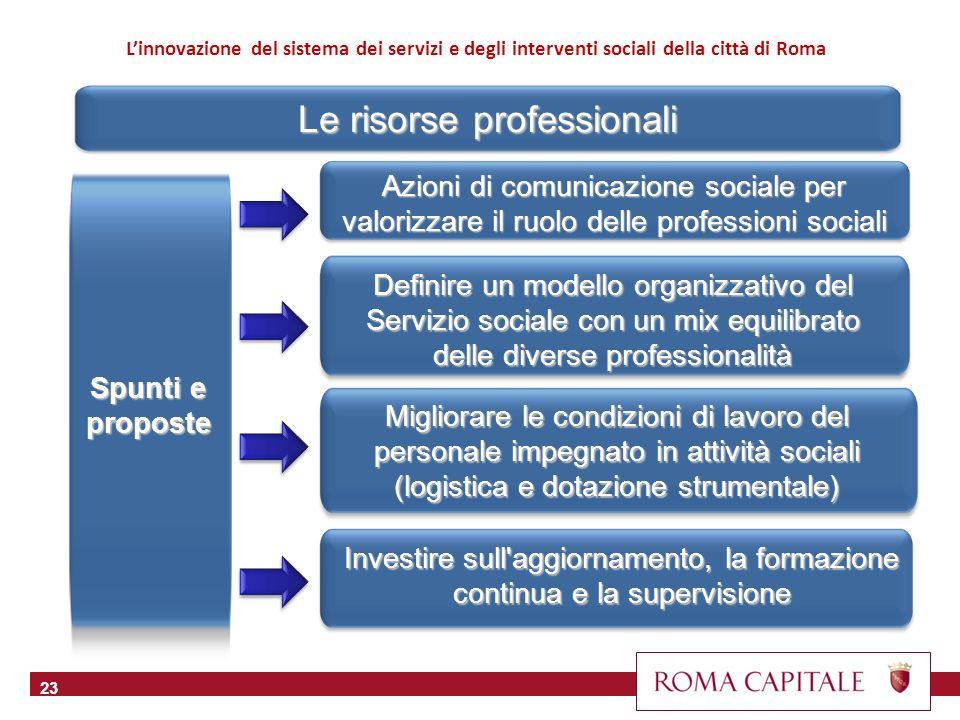 23 Spunti e proposte Azioni di comunicazione sociale per valorizzare il ruolo delle professioni sociali Linnovazione del sistema dei servizi e degli i