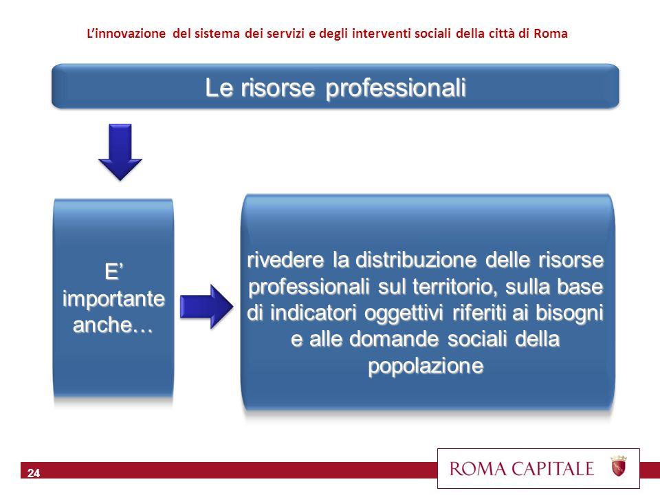 24 rivedere la distribuzione delle risorse professionali sul territorio, sulla base di indicatori oggettivi riferiti ai bisogni e alle domande sociali