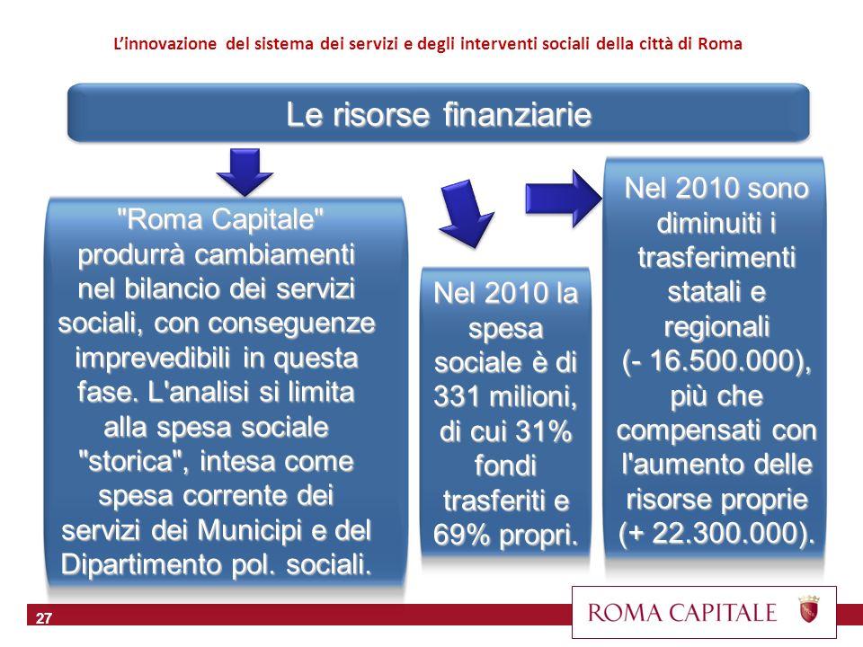 Le risorse finanziarie 27 Nel 2010 la spesa sociale è di 331 milioni, di cui 31% fondi trasferiti e 69% propri.