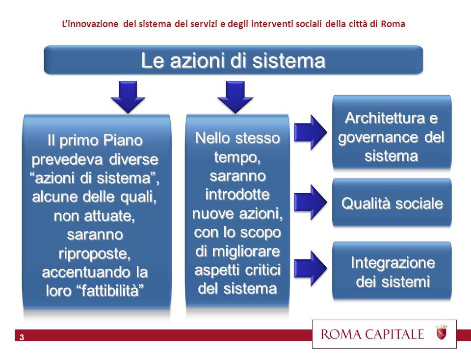 Le azioni di sistema 3 Nello stesso tempo, saranno introdotte nuove azioni, con lo scopo di migliorare aspetti critici del sistema Il primo Piano prev