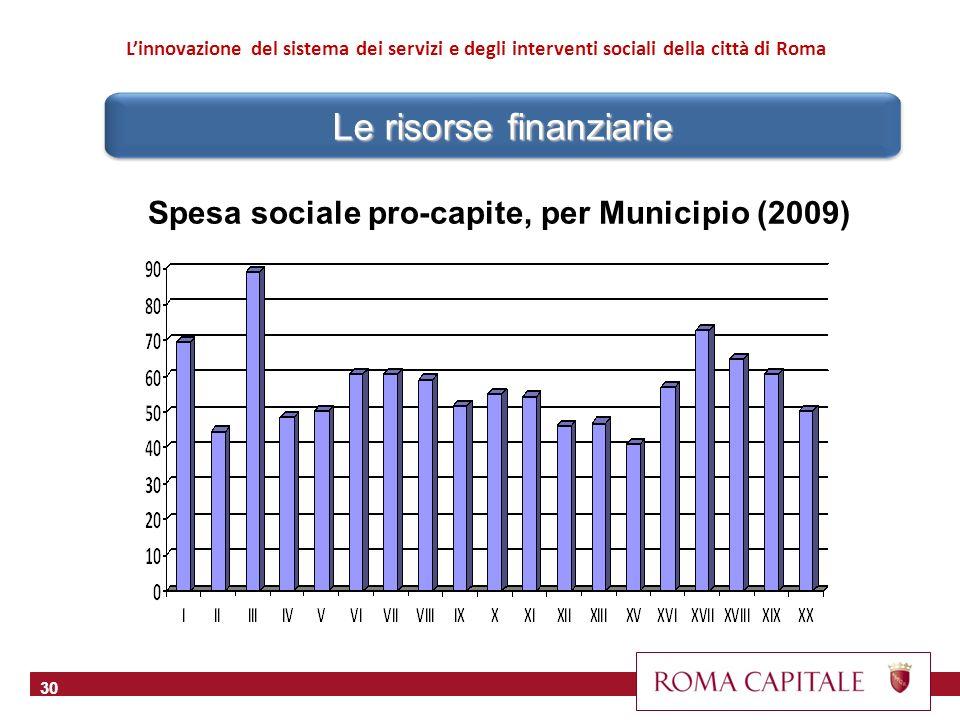 Le risorse finanziarie 30 Linnovazione del sistema dei servizi e degli interventi sociali della città di Roma Spesa sociale pro-capite, per Municipio