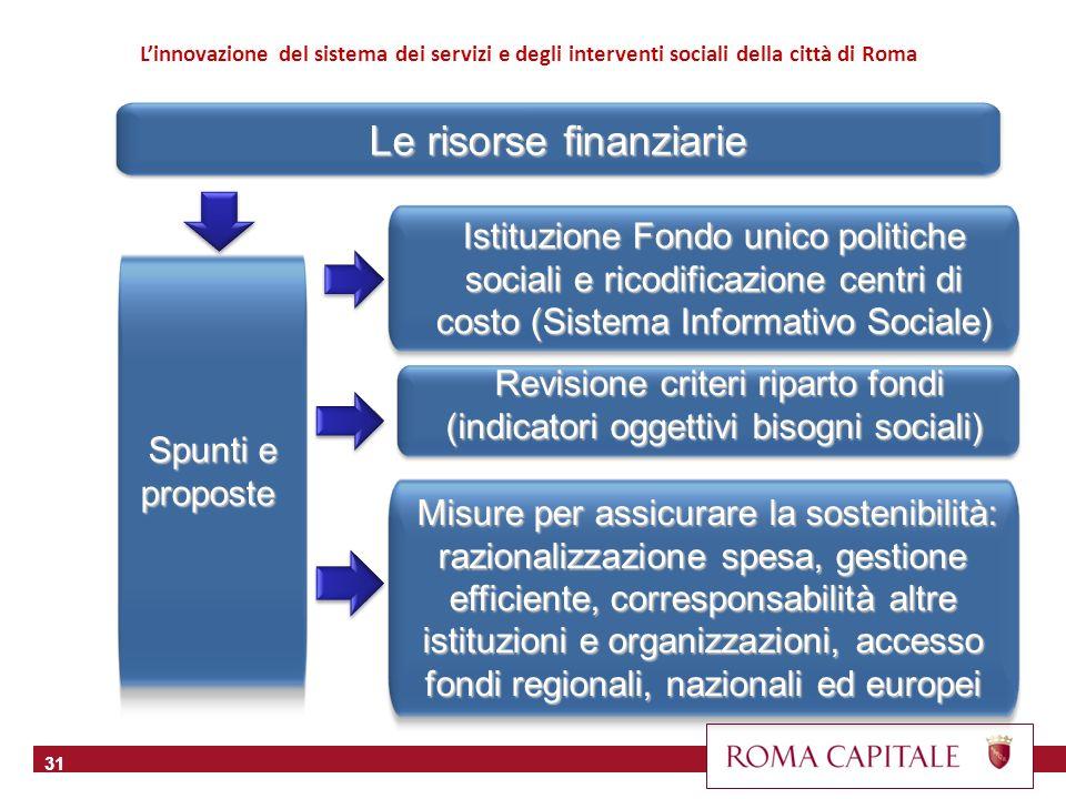 Le risorse finanziarie 31 Istituzione Fondo unico politiche sociali e ricodificazione centri di costo (Sistema Informativo Sociale) Linnovazione del s