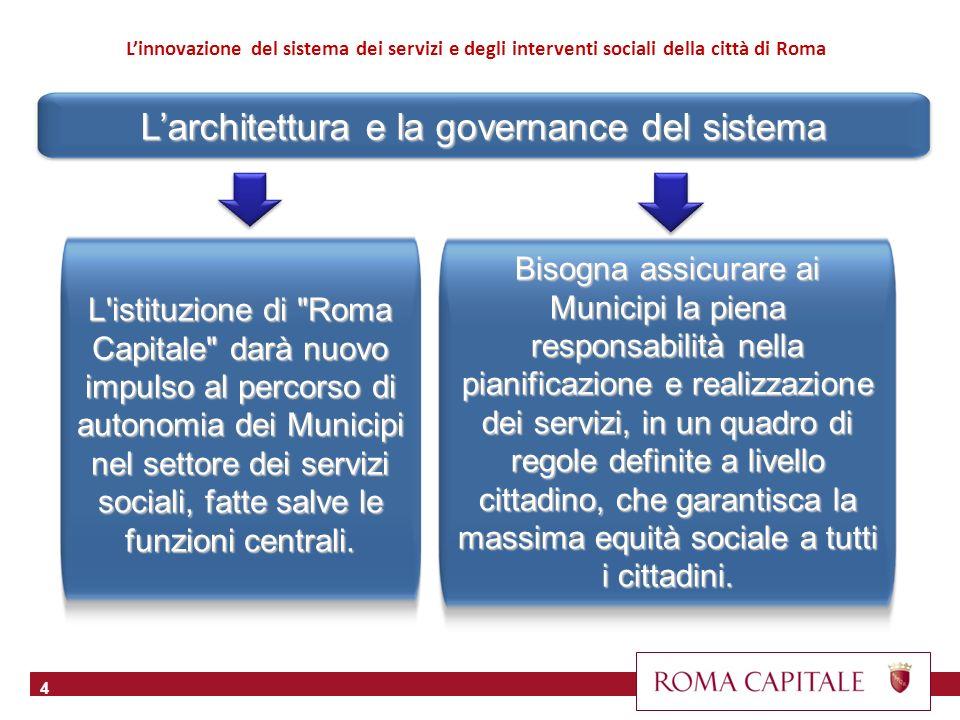 Larchitettura e la governance del sistema 4 Bisogna assicurare ai Municipi la piena responsabilità nella pianificazione e realizzazione dei servizi, in un quadro di regole definite a livello cittadino, che garantisca la massima equità sociale a tutti i cittadini.