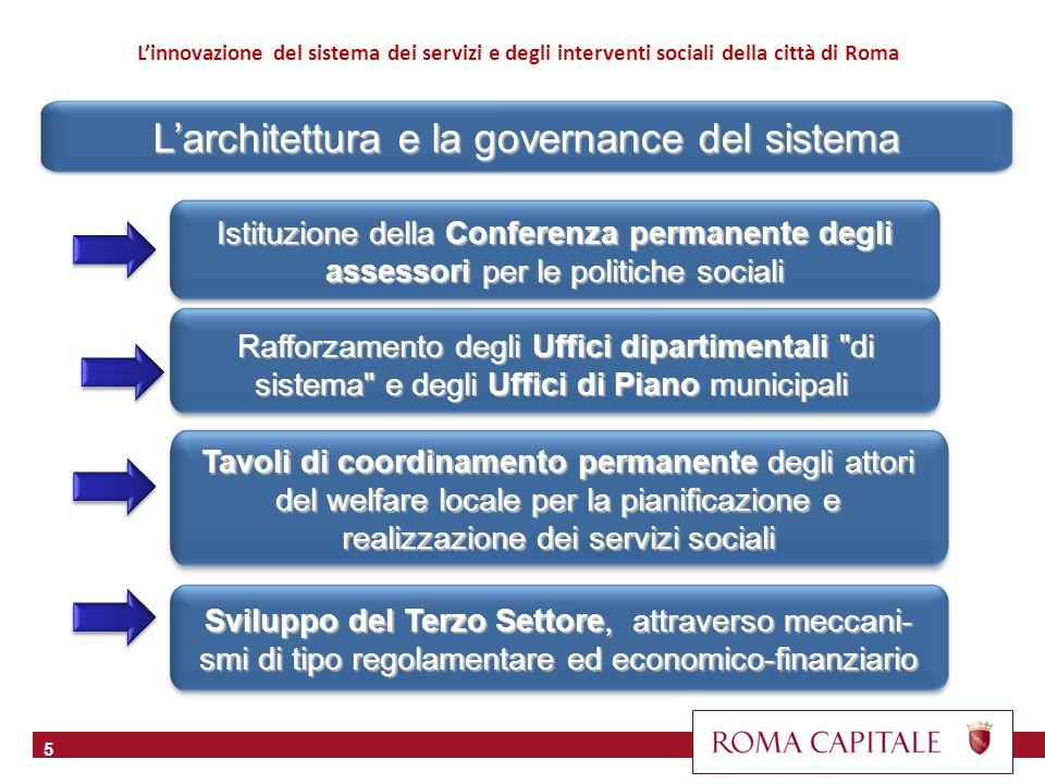 5 Istituzione della Conferenza permanente degli assessori per le politiche sociali Rafforzamento degli Uffici dipartimentali