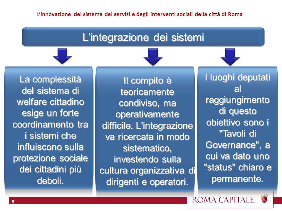 Lintegrazione dei sistemi 9 Il compito è teoricamente condiviso, ma operativamente difficile. L'integrazione va ricercata in modo sistematico, investe